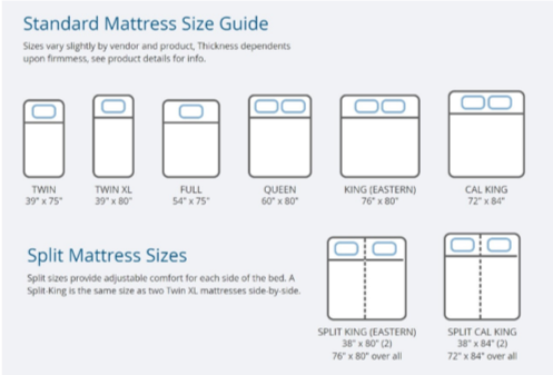 A Guide to Choosing the Right Bed Size