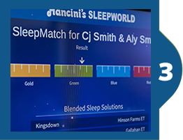 Use color-coded report to guide your mattress shopping